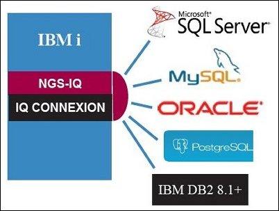 oracle vs sql server vs mysql vs db2